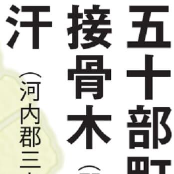 【読めない!!】栃木県編:全日本「難読地名」クイズに30秒チャレンジ!栃木県編《47都道府県「地名の謎」》