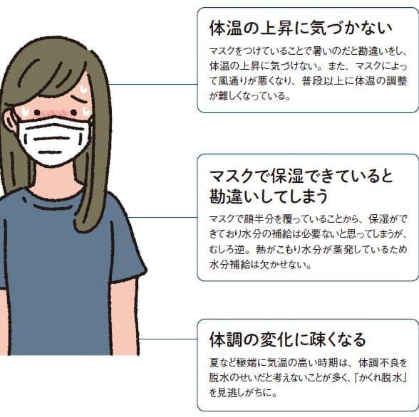 マスクが原因で気づけない? 要注意〝コロナ夏〟の「かくれ脱水」
