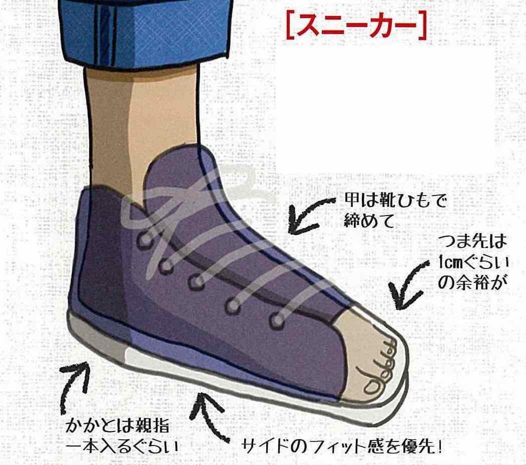 店員が教えてくれない「革靴とスニーカーの試着」基本のき