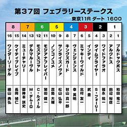 【フェブラリーステークス】近2走大敗で妙味アリ!ワンダーリーデルの武蔵野S勝ち再現を狙え!