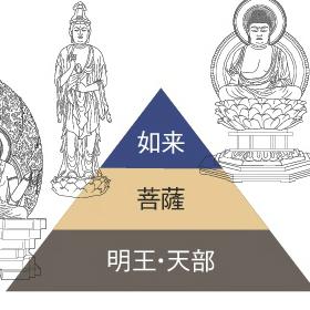 """仏像鑑賞の前に知っておきたい、お釈迦様の""""驚愕""""の身長"""