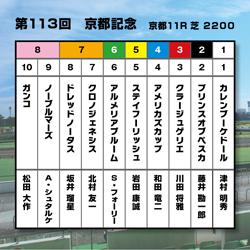 【京都記念】京都大賞典勝ちはフロックではない!ドレッドノータスに妙味アリ