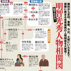 深芳野って? 斎藤道三って? 大河ドラマ「麒麟がくる」登場人物がこれでわかる!