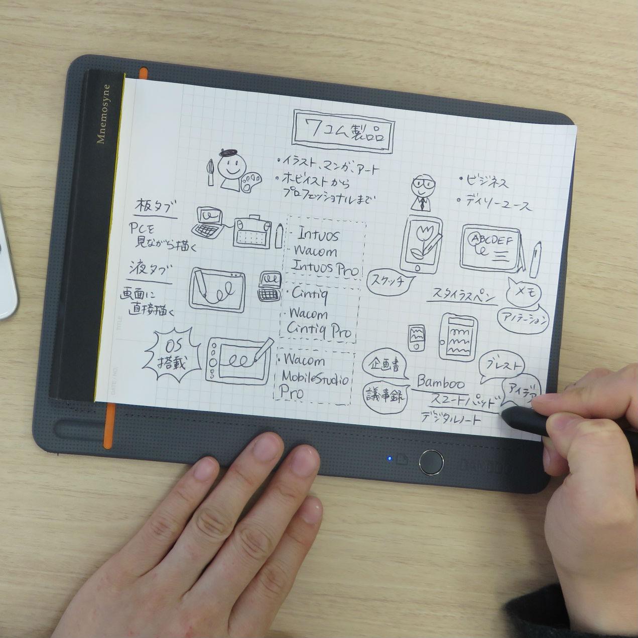【2040年のモノ】はこう変わる。「手書き感」を残したままデジタル化した「ノート」