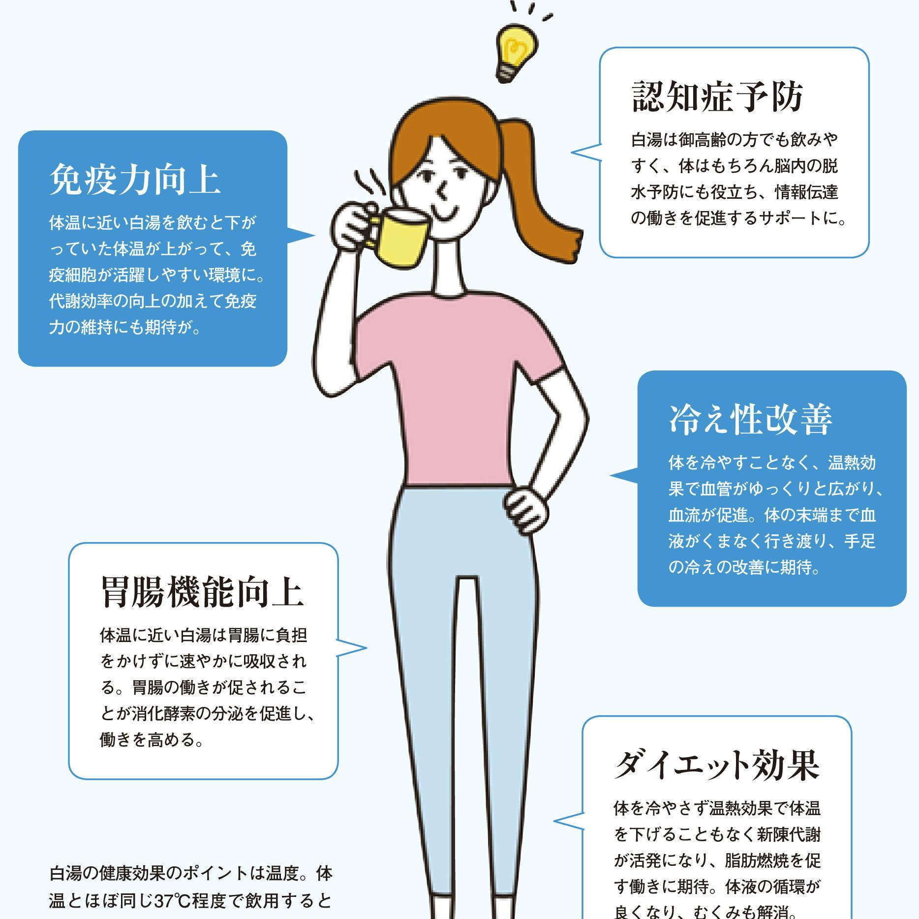 医師が提言「体調を整えるならコーヒー・お茶より白湯(さゆ)を」<br />冷え症改善、ダイエット効果も