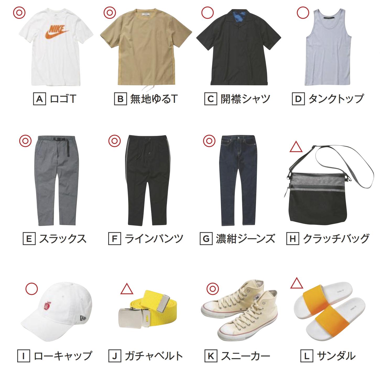 夏服に「プラス1万円以下」で今の季節を乗り切れるかやってみた。