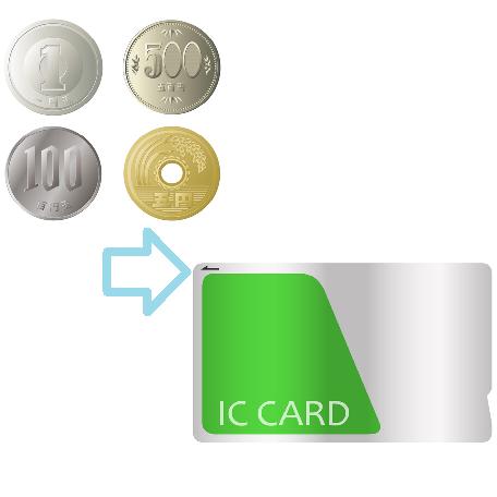 ブロックチェーンが可能にする「法定デジタル通貨」
