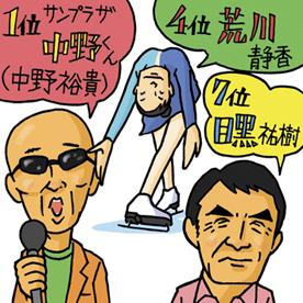 Q.日本に実在する名字の中で最も長いものは?(ヒント:漢字5文字)