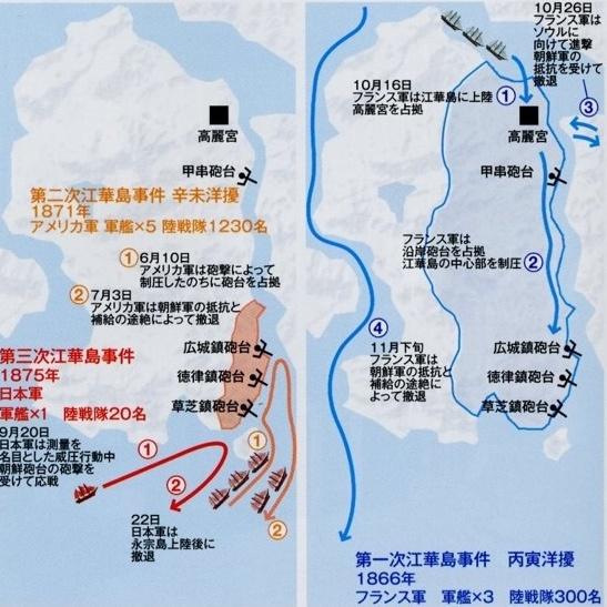 江華島砲台の意味―前篇