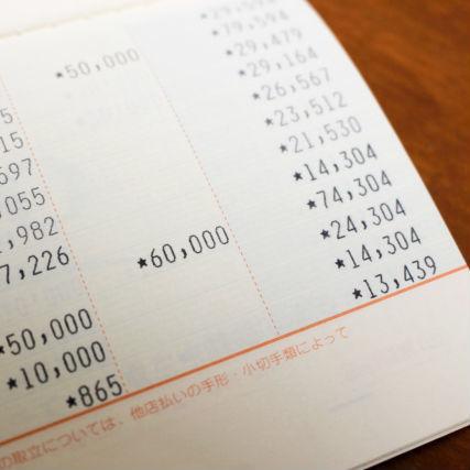 ブラックでも借りざるを得ない奨学金、最低限知っておくべきリスク
