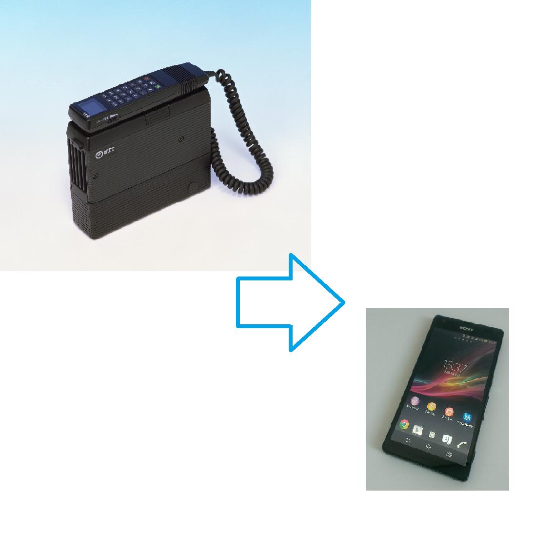 「ショルダーフォン」から「スマホ」へ。30代に突入した携帯電話