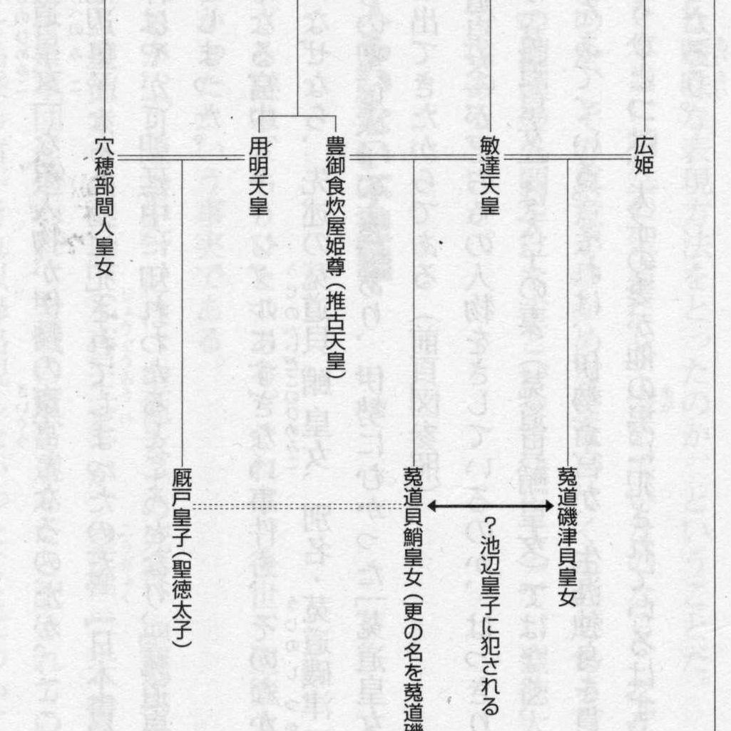聖徳太子の妻について『日本書紀』が書いた意味深な記述