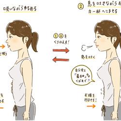 女性機能UP!こっそり体脂肪を消費し続ける体づくり