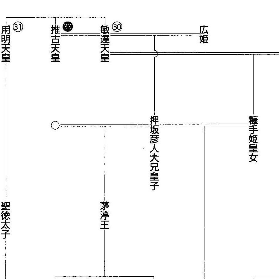 『日本書紀』に皇位継承権に登場する「漢皇子」とは