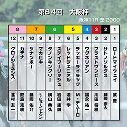 【大阪杯】2000mにこだわり続けたサトノソルタスで万馬券を狙え!