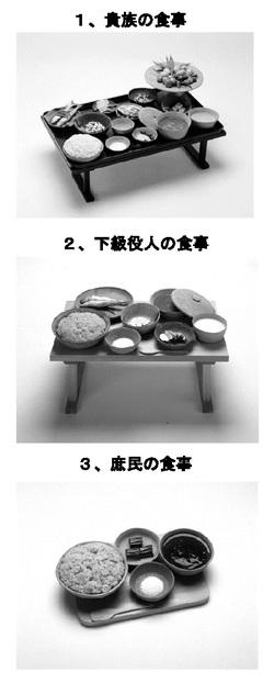 肉食をやめ、牛乳を飲んだ奈良時代の貴族たち
