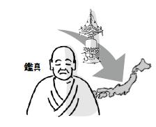 国宝の約14% が渡来品。メイド•イン•中国も日本の国宝になるの?