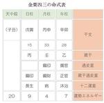 NHK大河ドラマ『いだてん』金栗四三の波瀾万丈すぎる人生とその素養
