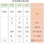 京都守護職・松平容保、責任感の強さが招いた会津の悲劇!?<br />