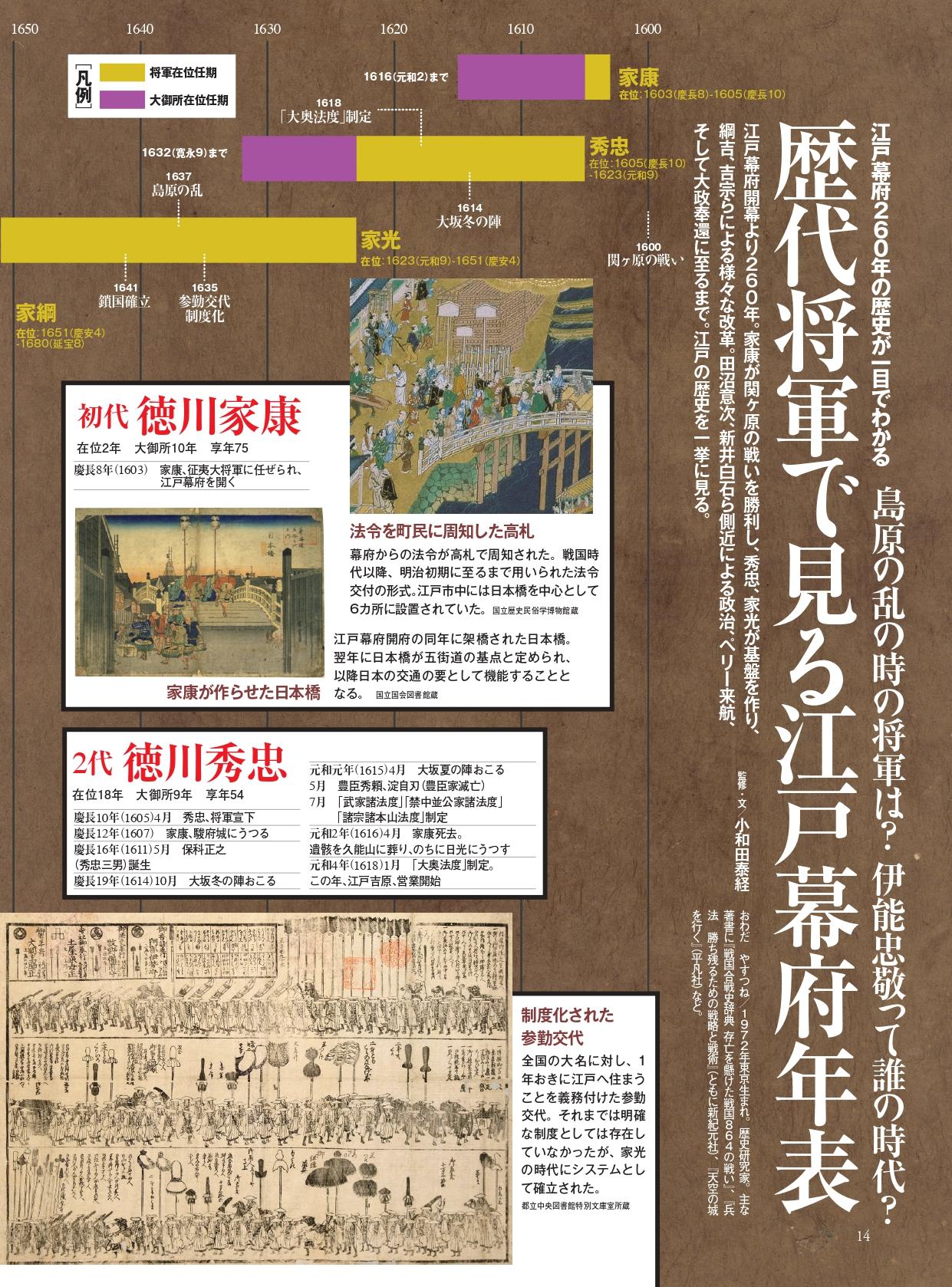 [保存版特集]天下泰平260年の幕藩体制を支えた『徳川将軍15代の真実』の目次画像2