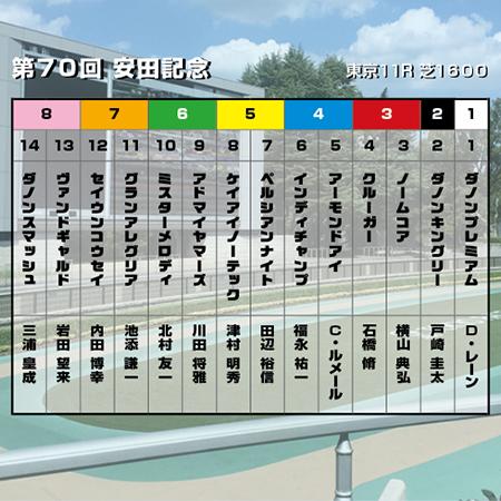 【安田記念】戸崎騎手を背にダノンキングリーがアーモンドアイに襲いかかる!